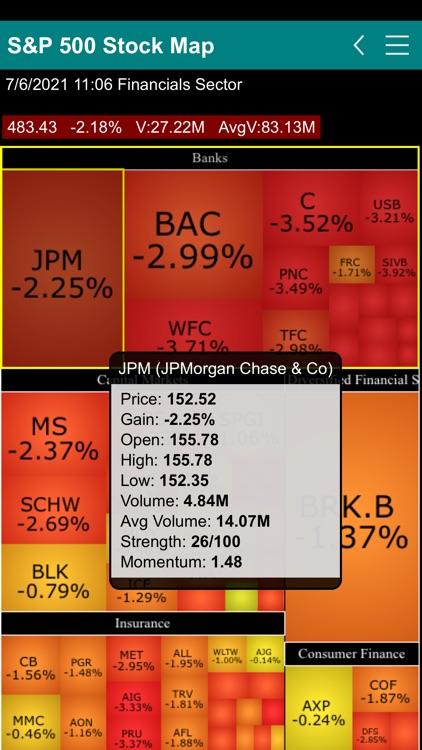 S&P 500 Stock Map screenshot-3