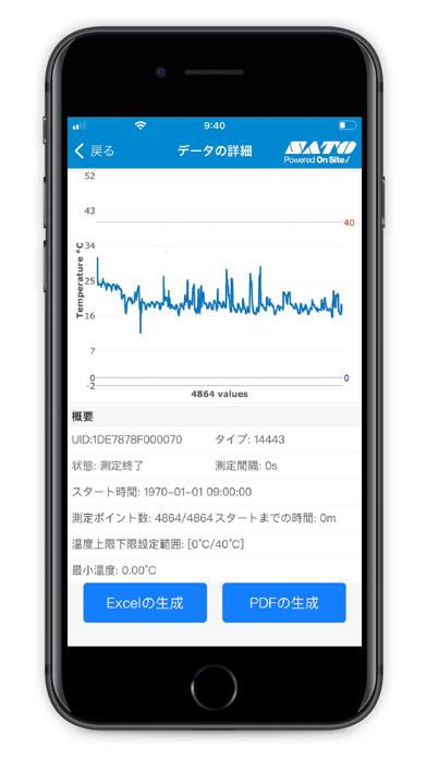 NFC(RFID) Temp-Logger紹介画像3