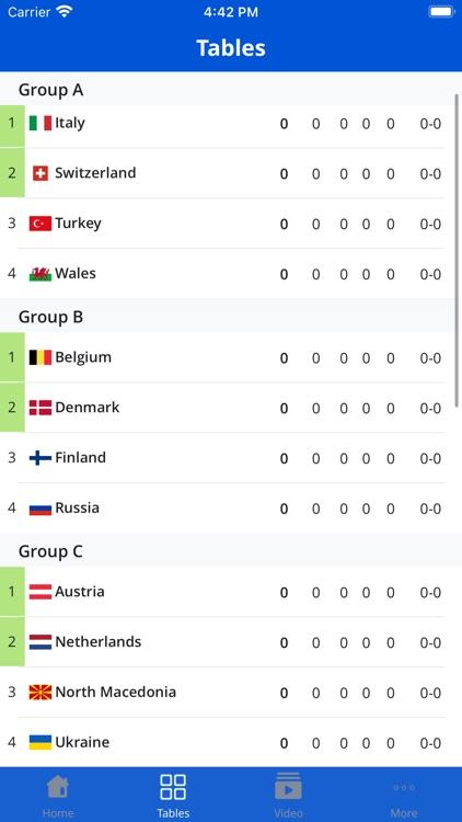 Euro Football App screenshot-4