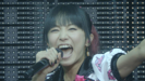 逆光オーケストラ -LiVE is Smile Always~PiNK & BLACK~ in 日本武道館「いちごドーナツ」-