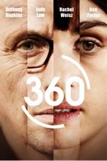 Capa do filme 360